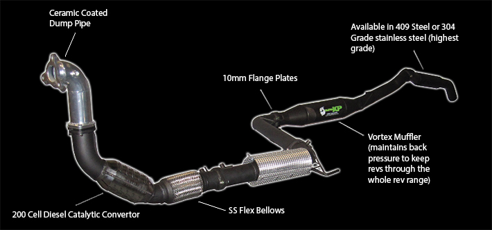 ( TaipanXP Exhaust kit in 409 Stainless Steel ) Suitable for Toyota Hilux  1KD-FTV
